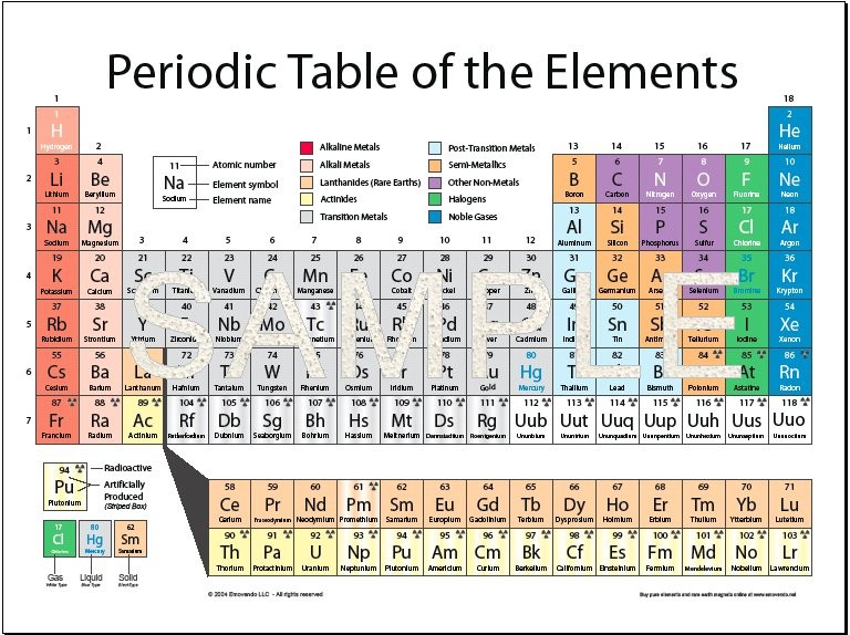 What Are Rare Earth Magnets Apex Magnets Blog