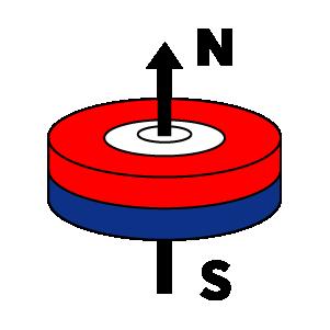 countersink-block-axial
