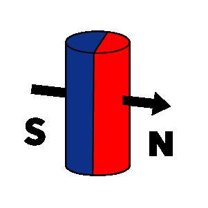 cylinder-diametric