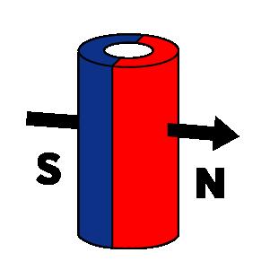 tube-diametric