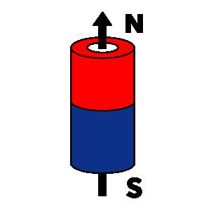 tube-axial