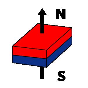 block-axial