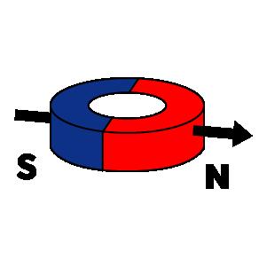 ring-diametric