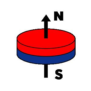 disc-axial