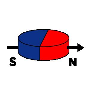 disc-diametric