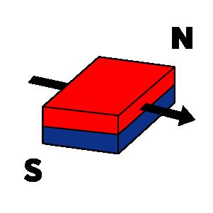 block-diametric