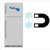 Magnetic Refrigeration is Pretty Cool!