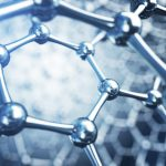 Inducing Magnetism in Graphene